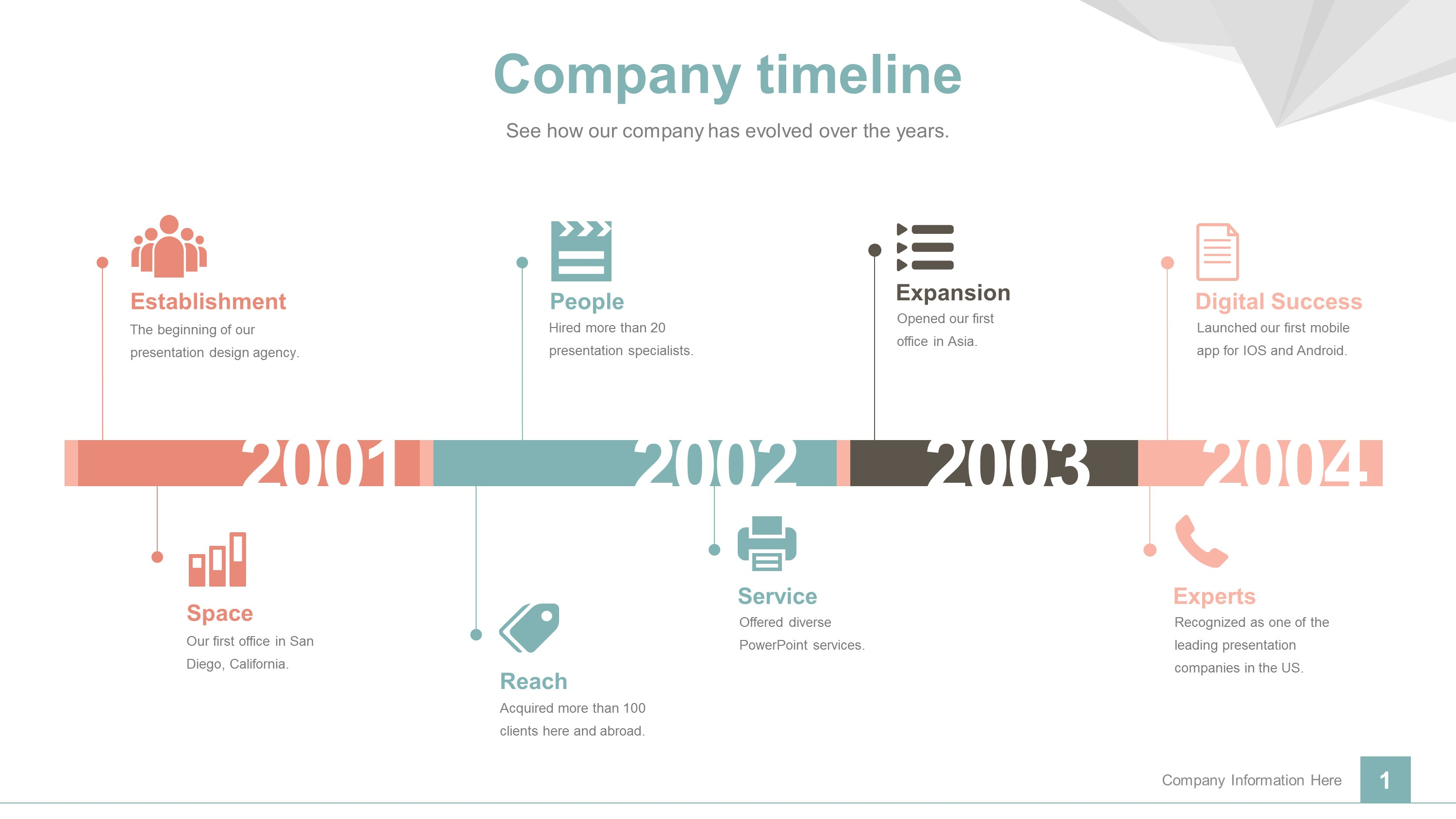 download free professional timeline powerpoint templates