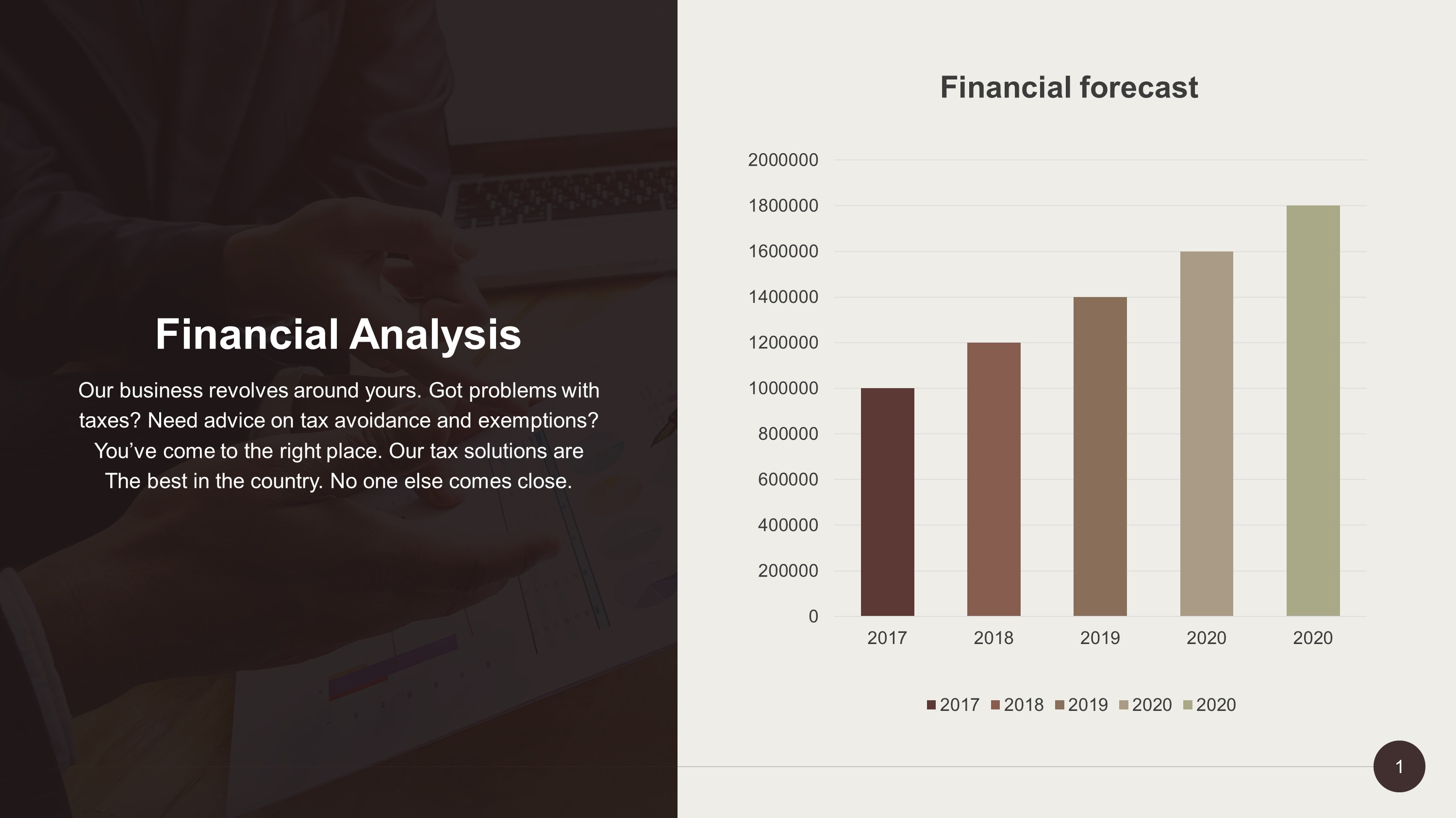 Free Financial Forecast PowerPoint Slide