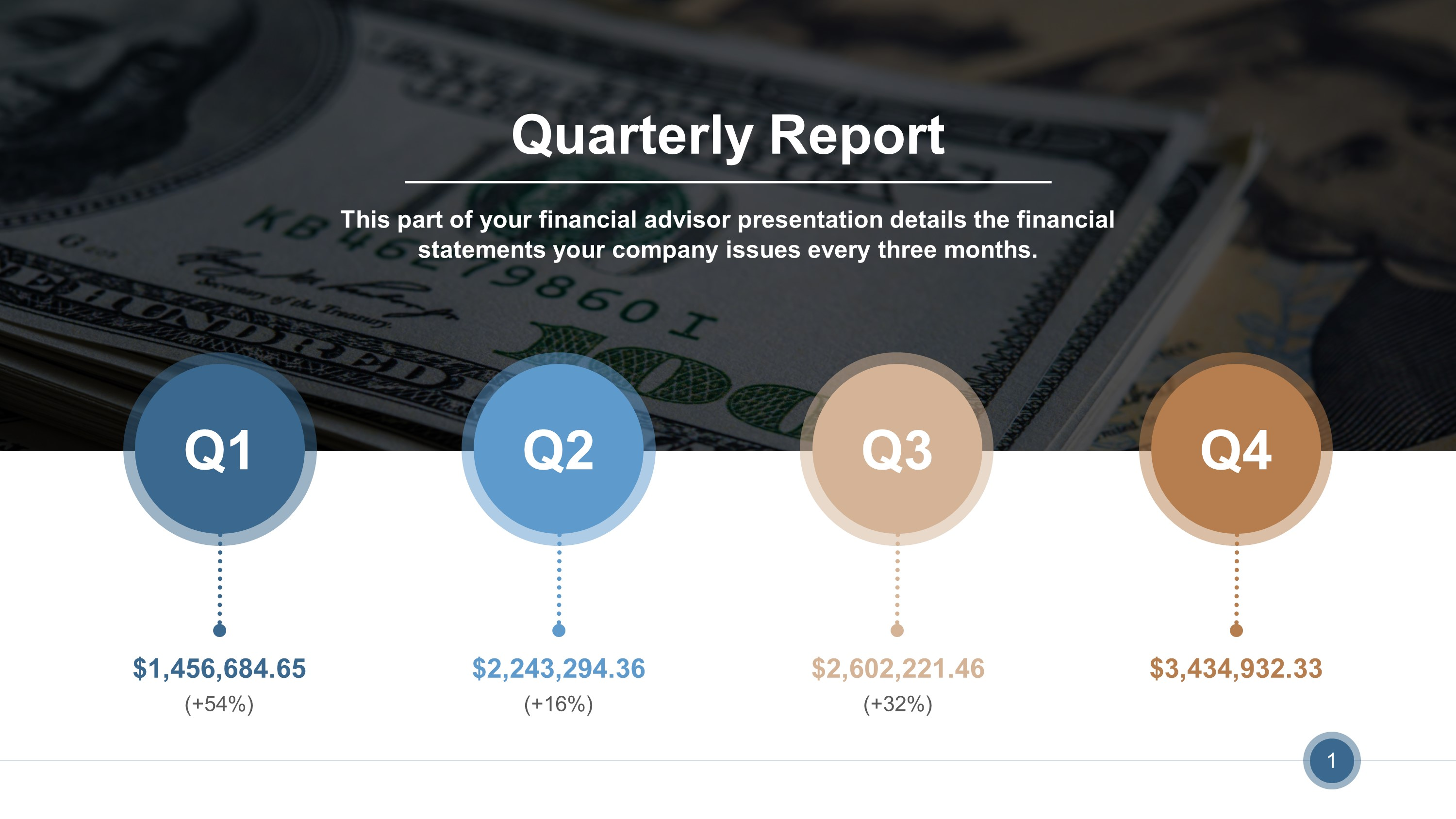 Free Quarterly Report PowerPoint Template