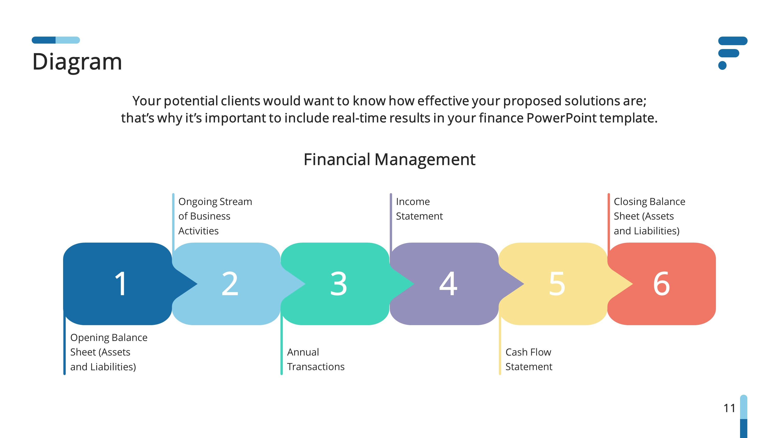Finance Analysis Premium PowerPoint Template