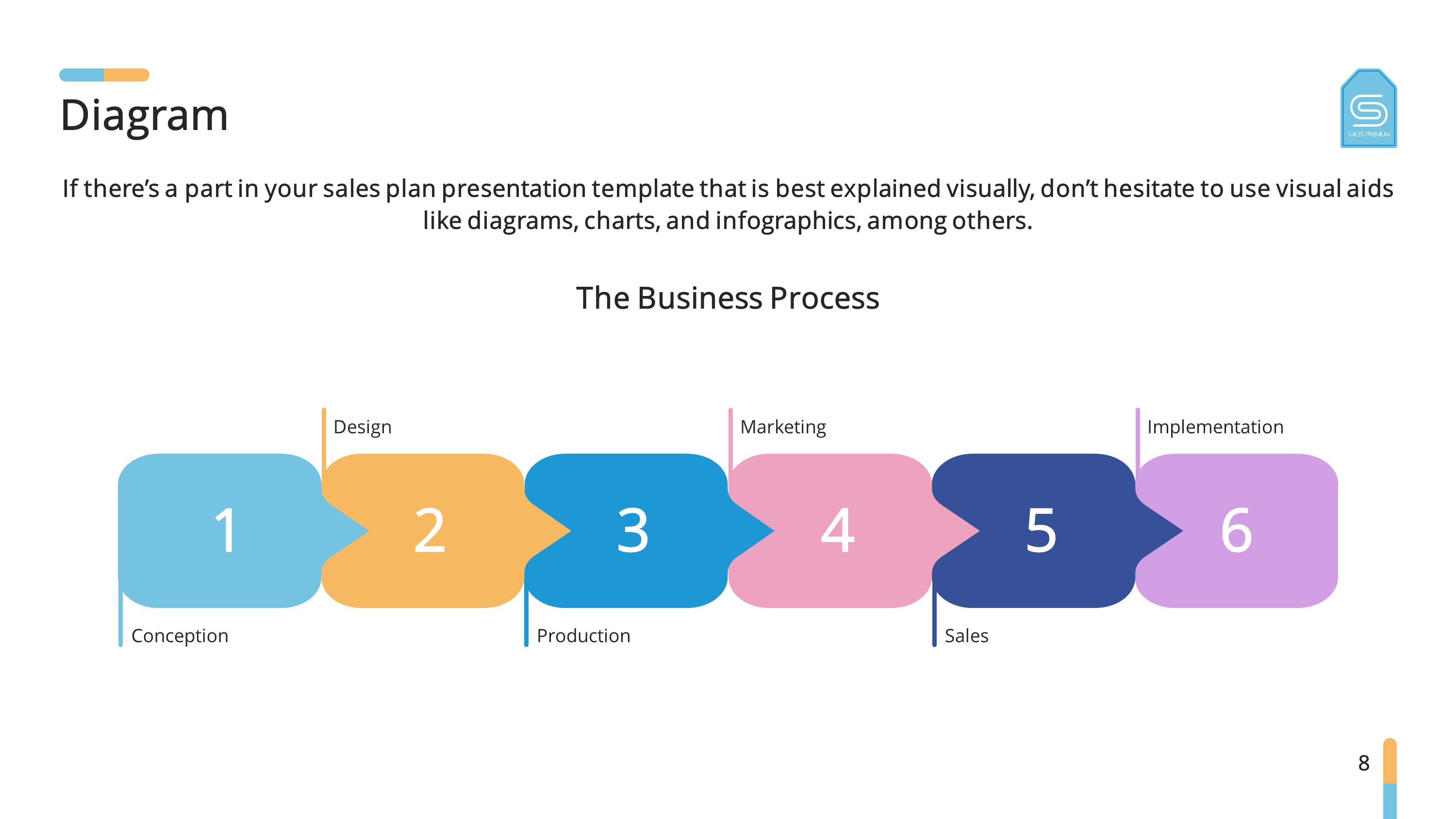 Sales training premium powerpoint template slidestore for Orientation powerpoint presentation template