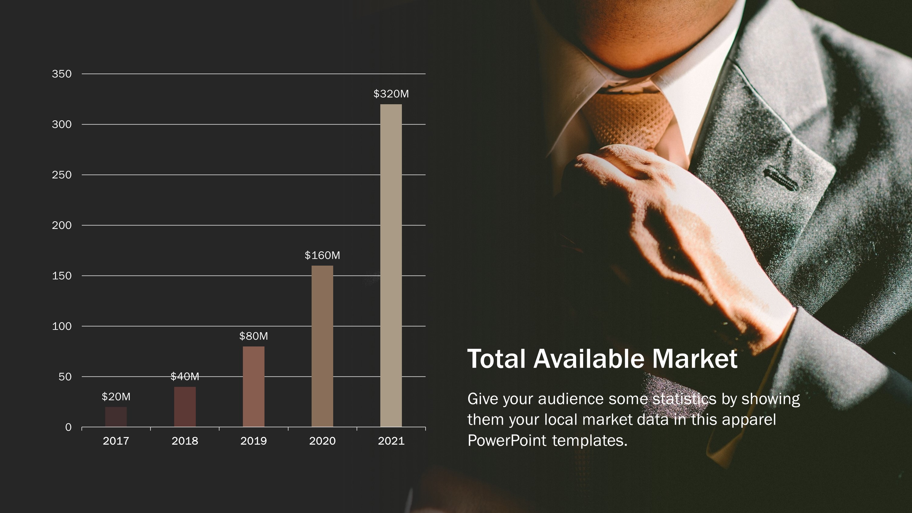 Free Apparel Total Available Market PowerPoint Slide