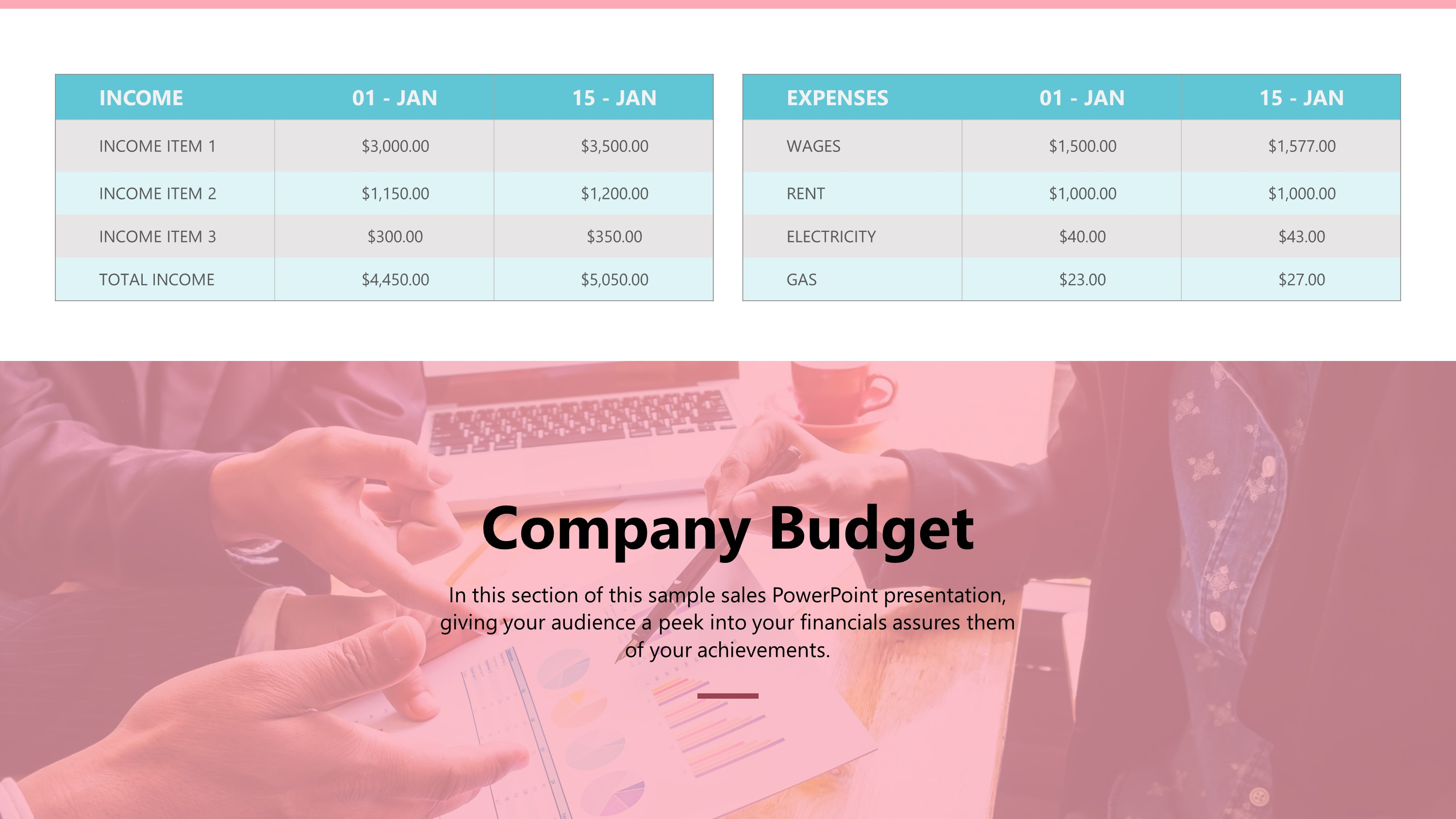 Free Sales Company Budget PowerPoint Slide
