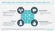 Business SWOT Analysis PowerPoint